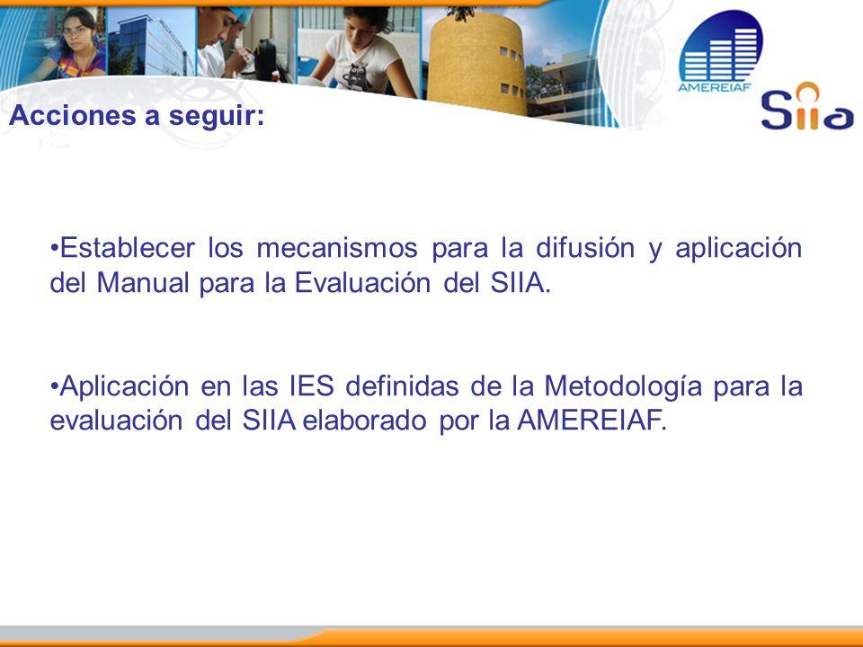 Acciones a seguir: Establecer los mecanismos para la difusión y aplicación del Manual para la Evaluación del SIIA. Aplicación en las IES definidas de