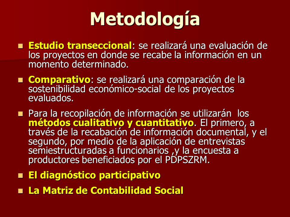 Metodología Estudio transeccional: se realizará una evaluación de los proyectos en donde se recabe la información en un momento determinado. Comparati