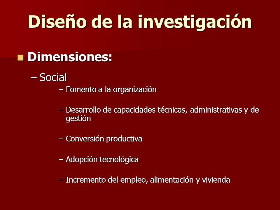 Diseño de la investigación Dimensiones: –S–S–S–Social –F–F–F–Fomento a la organización –D–D–D–Desarrollo de capacidades técnicas, administrativas y de