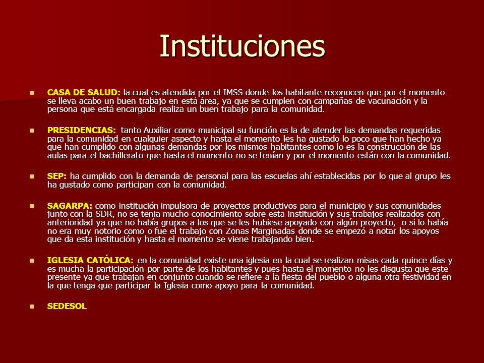 Instituciones la cual es atendida por el IMSS donde los habitante reconocen que por el momento se lleva acabo un buen trabajo en está área, ya que se