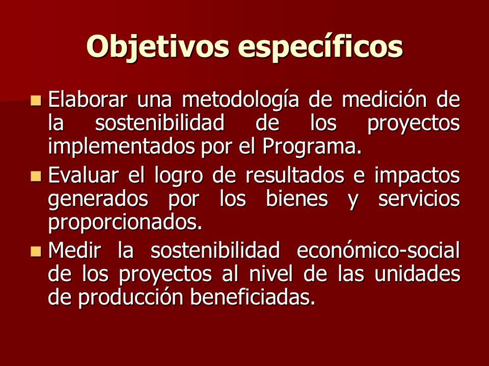 Objetivos específicos Elaborar una metodología de medición de la sostenibilidad de los proyectos implementados por el Programa. Evaluar el logro de re