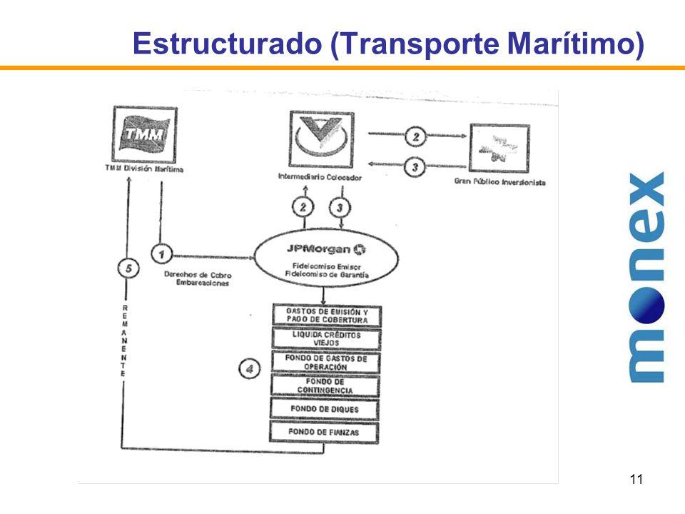 11 Estructurado (Transporte Marítimo)