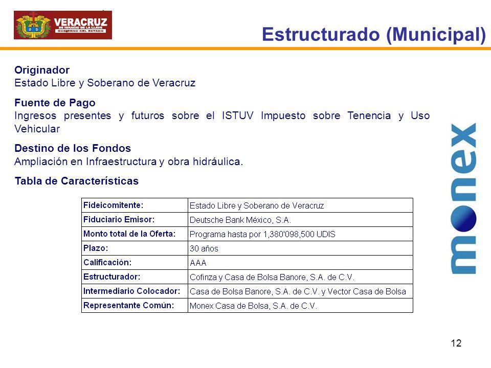 12 Estructurado (Municipal) Originador Estado Libre y Soberano de Veracruz Fuente de Pago Ingresos presentes y futuros sobre el ISTUV Impuesto sobre Tenencia y Uso Vehicular Destino de los Fondos Ampliación en Infraestructura y obra hidráulica.