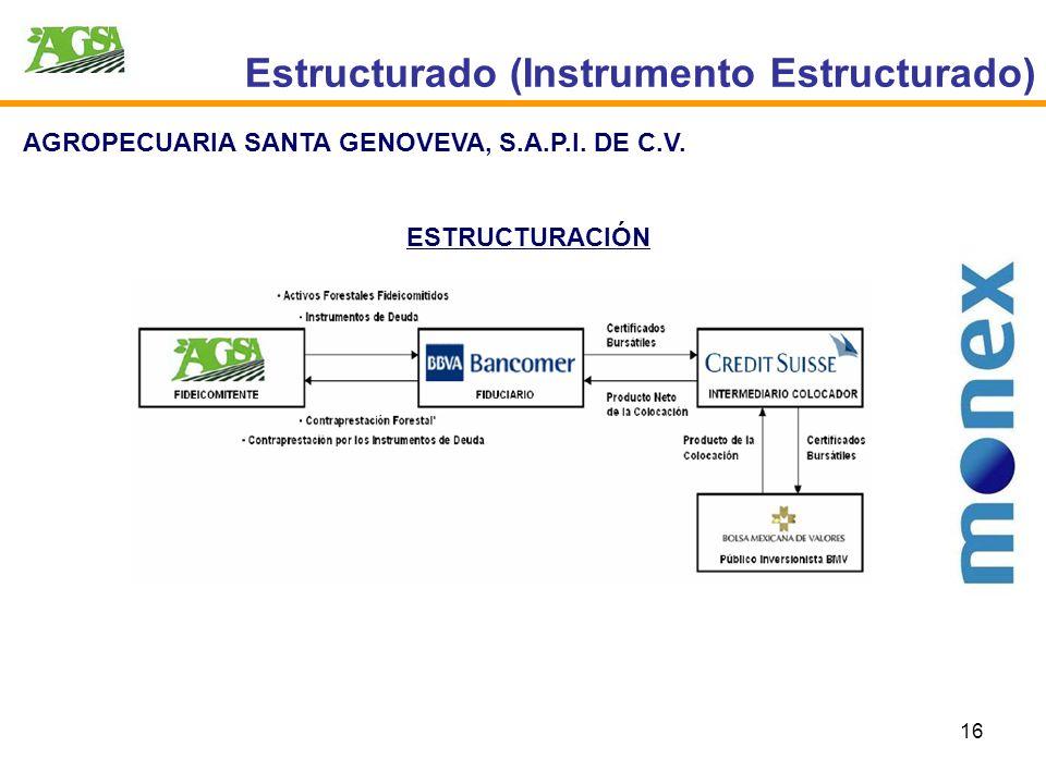 16 Estructurado (Instrumento Estructurado) AGROPECUARIA SANTA GENOVEVA, S.A.P.I.