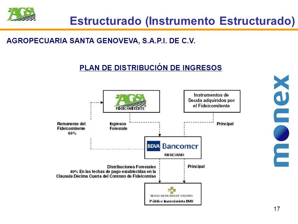 17 Estructurado (Instrumento Estructurado) AGROPECUARIA SANTA GENOVEVA, S.A.P.I.