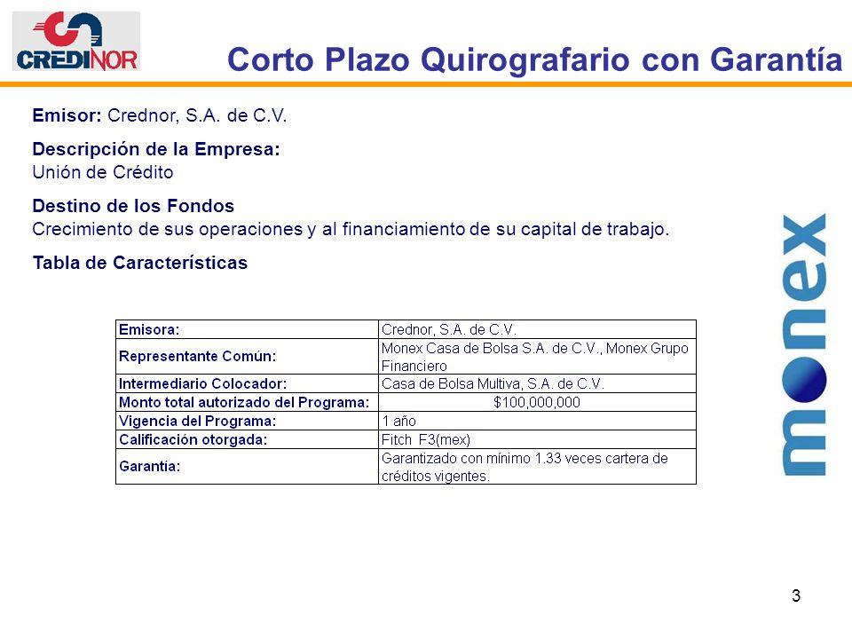 3 Corto Plazo Quirografario con Garantía Emisor: Crednor, S.A.
