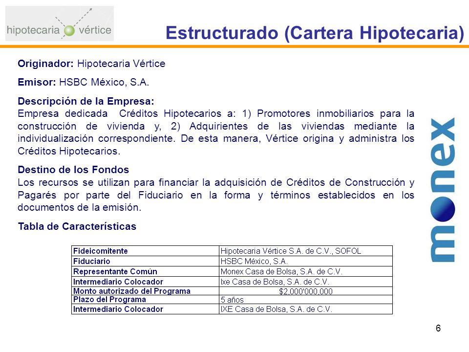 6 Estructurado (Cartera Hipotecaria) Originador: Hipotecaria Vértice Emisor: HSBC México, S.A.