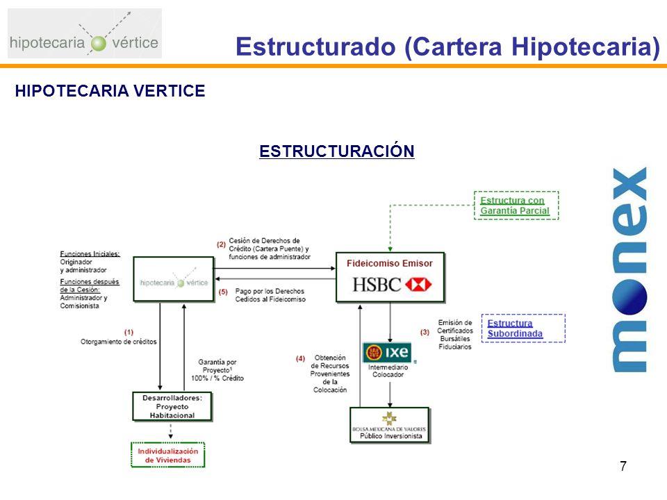 7 Estructurado (Cartera Hipotecaria) HIPOTECARIA VERTICE ESTRUCTURACIÓN