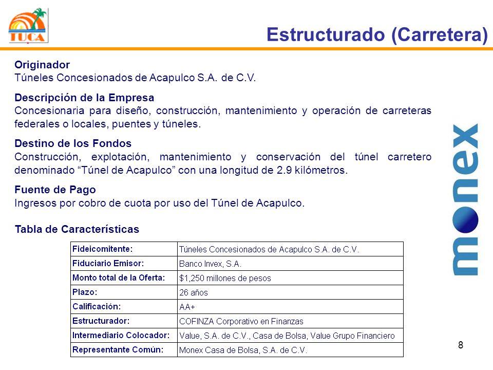 8 Estructurado (Carretera) Originador Túneles Concesionados de Acapulco S.A.