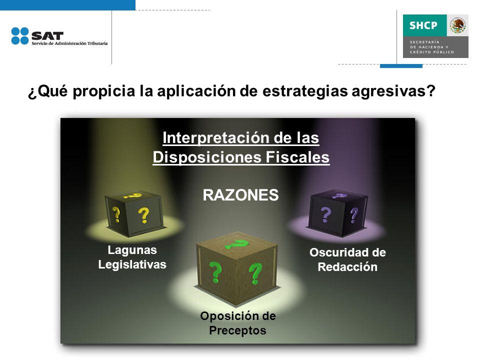 ¿Qué propicia la aplicación de estrategias agresivas? Interpretación de las Disposiciones Fiscales RAZONES Oscuridad de Redacción Oposición de Precept