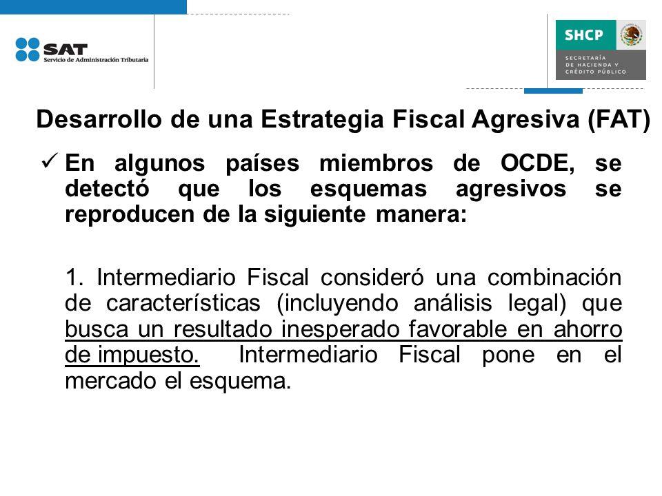 Desarrollo de una Estrategia Fiscal Agresiva (FAT) En algunos países miembros de OCDE, se detectó que los esquemas agresivos se reproducen de la sigui