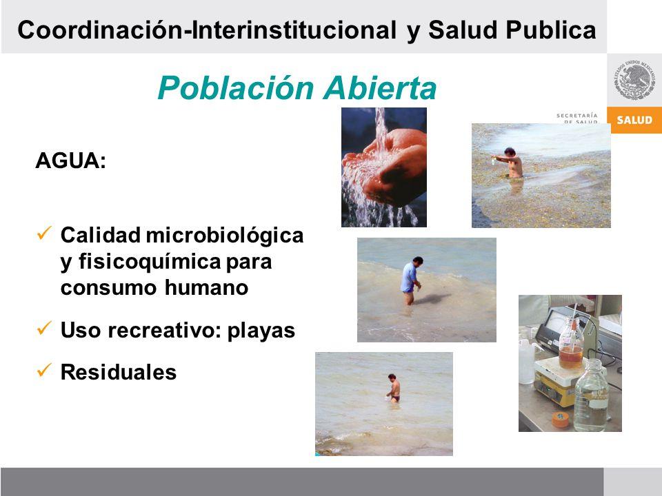 Población Abierta AGUA: Calidad microbiológica y fisicoquímica para consumo humano Uso recreativo: playas Residuales Coordinación-Interinstitucional y Salud Publica