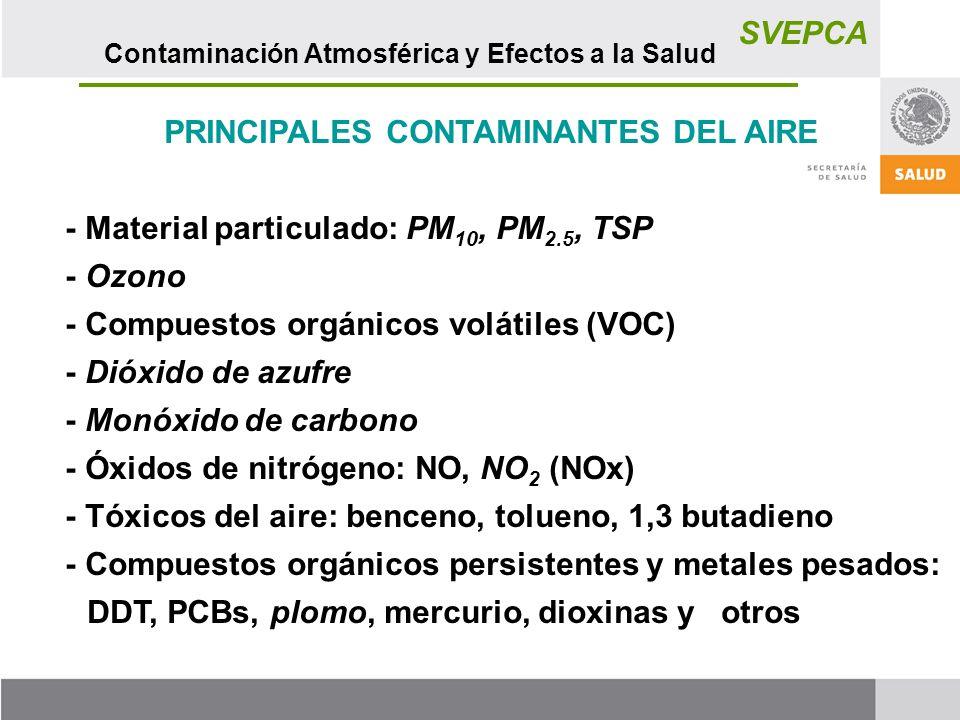 PRINCIPALES CONTAMINANTES DEL AIRE - Material particulado: PM 10, PM 2.5, TSP - Ozono - Compuestos orgánicos volátiles (VOC) - Dióxido de azufre - Monóxido de carbono - Óxidos de nitrógeno: NO, NO 2 (NOx) - Tóxicos del aire: benceno, tolueno, 1,3 butadieno - Compuestos orgánicos persistentes y metales pesados: DDT, PCBs, plomo, mercurio, dioxinas y otros Contaminación Atmosférica y Efectos a la Salud SVEPCA