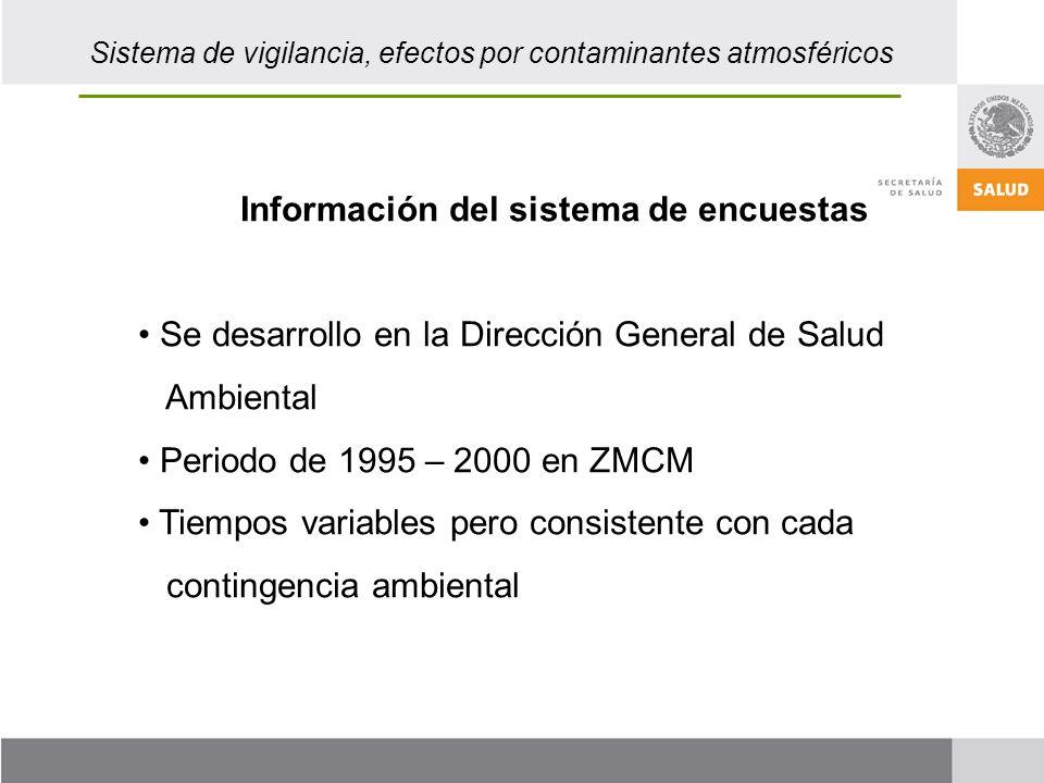 Sistema de vigilancia, efectos por contaminantes atmosféricos Información del sistema de encuestas Se desarrollo en la Dirección General de Salud Ambi