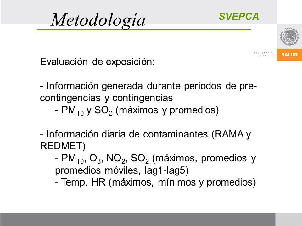 SVEPCA Metodología Evaluación de exposición: - Información generada durante periodos de pre- contingencias y contingencias - PM 10 y SO 2 (máximos y promedios) - Información diaria de contaminantes (RAMA y REDMET) - PM 10, O 3, NO 2, SO 2 (máximos, promedios y promedios móviles, lag1-lag5) - Temp.