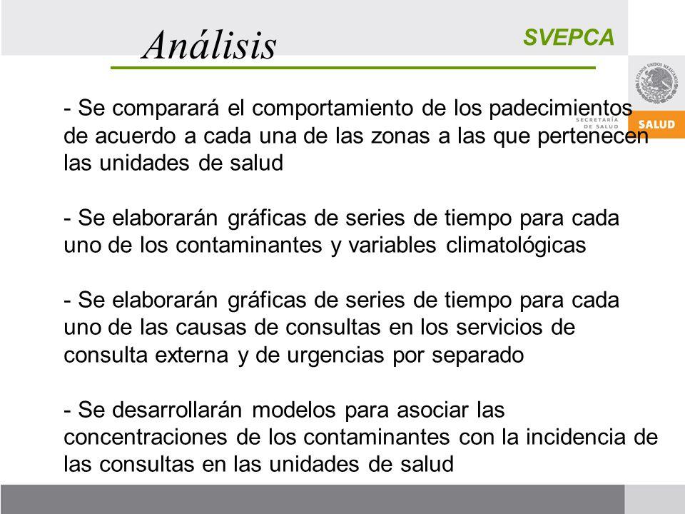 SVEPCA Análisis - Se comparará el comportamiento de los padecimientos de acuerdo a cada una de las zonas a las que pertenecen las unidades de salud - Se elaborarán gráficas de series de tiempo para cada uno de los contaminantes y variables climatológicas - Se elaborarán gráficas de series de tiempo para cada uno de las causas de consultas en los servicios de consulta externa y de urgencias por separado - Se desarrollarán modelos para asociar las concentraciones de los contaminantes con la incidencia de las consultas en las unidades de salud