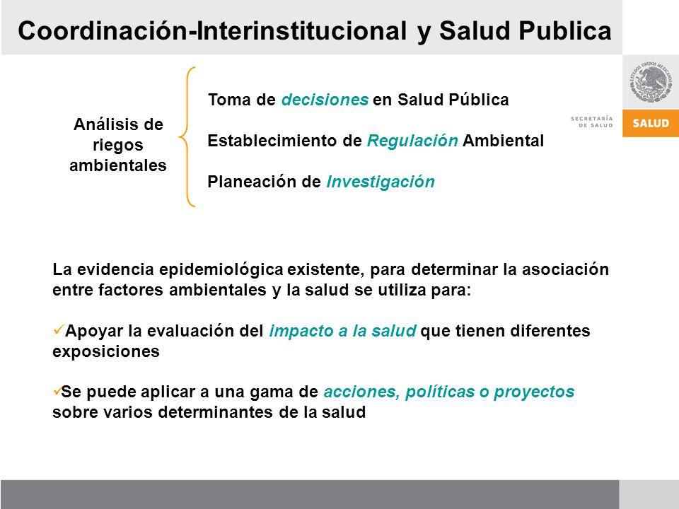 Análisis de riegos ambientales Toma de decisiones en Salud Pública Establecimiento de Regulación Ambiental Planeación de Investigación La evidencia ep