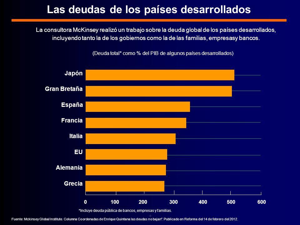 0 100 200 300 400 500 600 Las deudas de los países desarrollados Fuente: Mckinsey Global Institute.