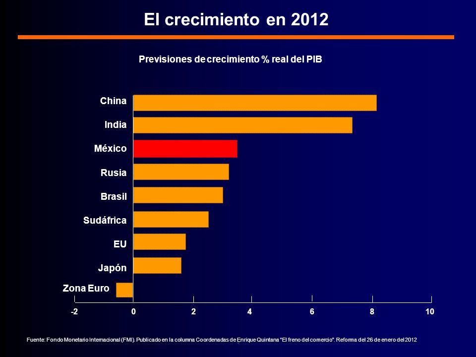 El crecimiento en 2012 Fuente: Fondo Monetario Internacional (FMI).