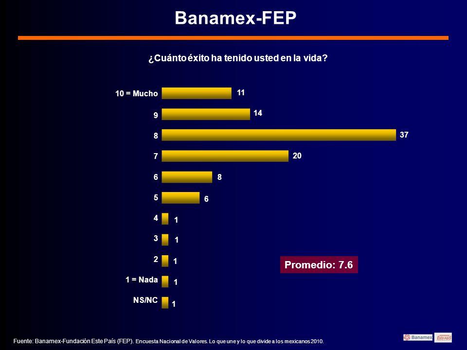 Banamex-FEP ¿Cuánto éxito ha tenido usted en la vida.