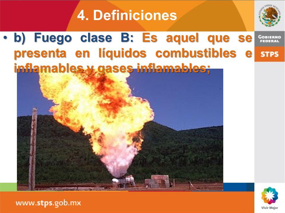 a) Fuego clase A: Es aquel que se presenta en material combustible sólido, generalmente de naturaleza orgánica, y que su combustión se realiza normalm