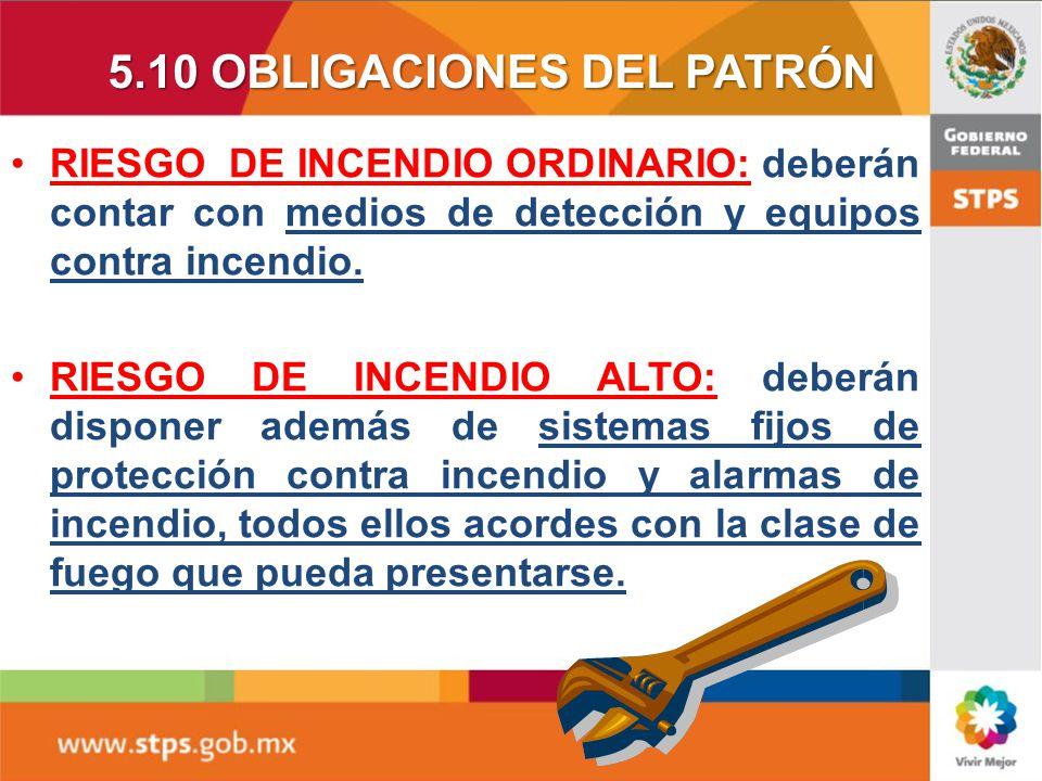 OBLIGACIONES DEL PATRÓN 5.8.- ELABORAR: Programa de capacitación anual teórico-práctico en materia de prevención de incendios y atención de emergencia