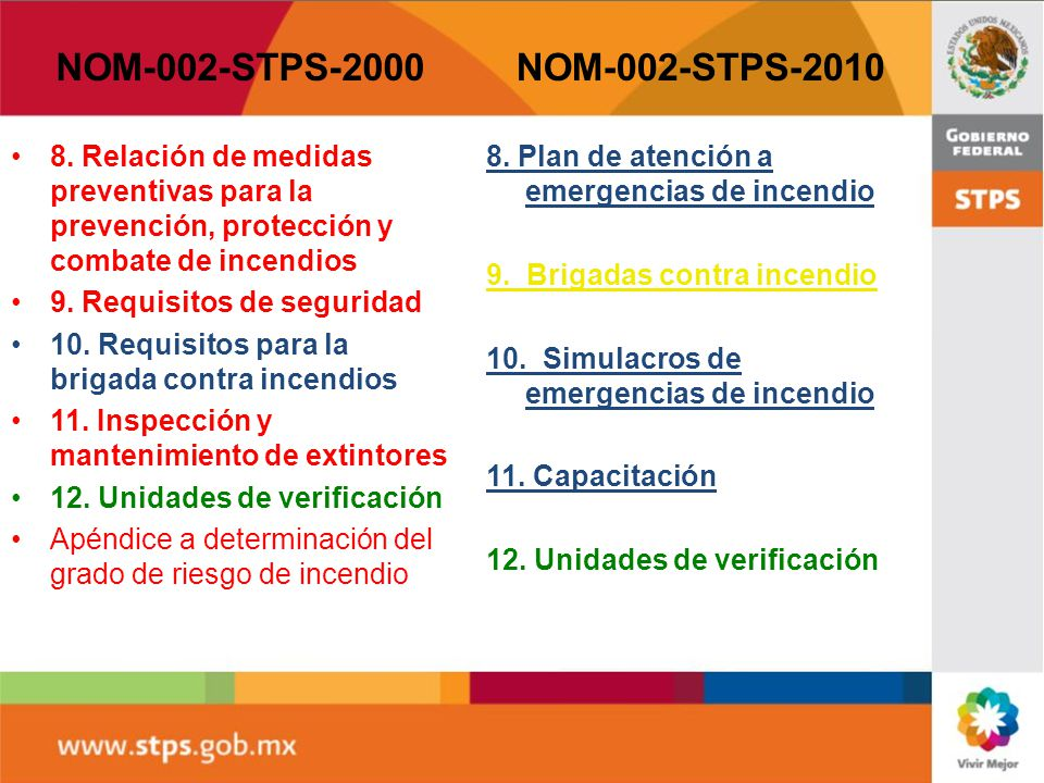 4.Definiciones 4.5 AUTORIDAD LOCAL DE PROTECCIÓN CIVIL.4.5 AUTORIDAD LOCAL DE PROTECCIÓN CIVIL.