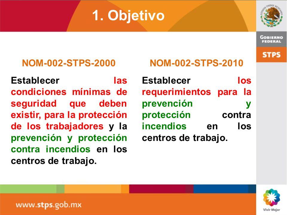 . GUÍA DE REFERENCIA III Componentes y Características Generales del Equipo de Protección Personal para los Integrantes de las Brigadas contra Incendi