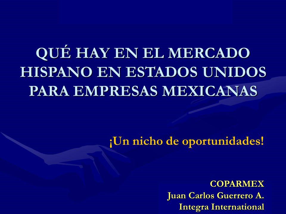 Fundación Solidaridad Mexicano Americana COPARMEX Juan Carlos Guerrero A. Integra International QUÉ HAY EN EL MERCADO HISPANO EN ESTADOS UNIDOS PARA E