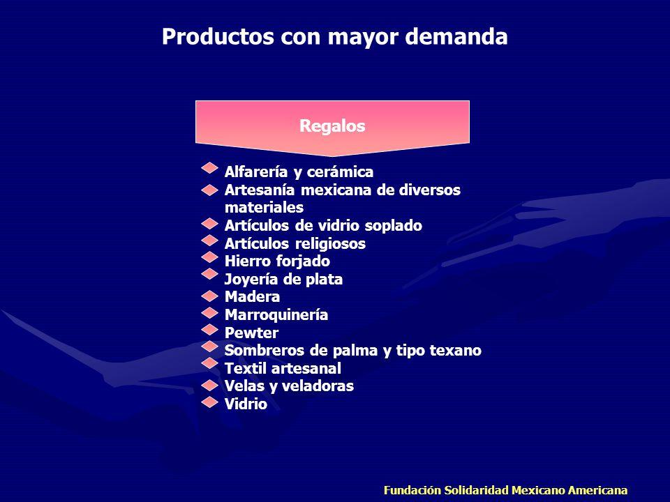 Fundación Solidaridad Mexicano Americana Productos con mayor demanda Regalos Alfarería y cerámica Artesanía mexicana de diversos materiales Artículos
