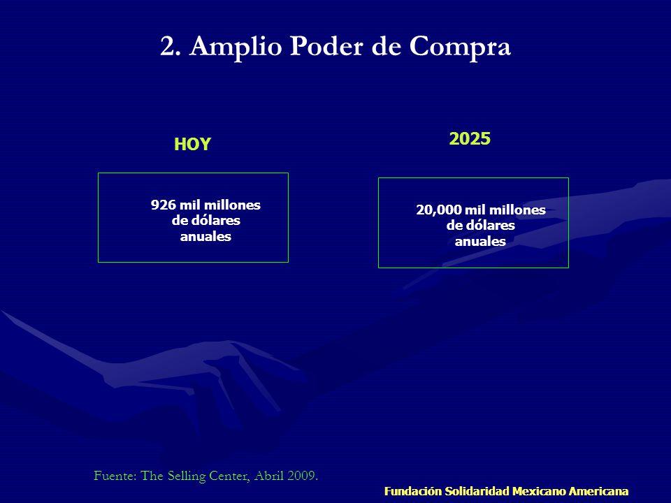 Fundación Solidaridad Mexicano Americana HOY 2025 926 mil millones de dólares anuales Fundación Solidaridad Mexicano Americana 20,000 mil millones de