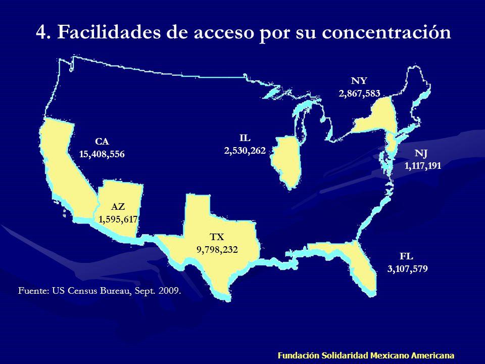 Fundación Solidaridad Mexicano Americana TX 9,798,232 CA 15,408,556 AZ 1,595,617 IL 2,530,262 FL 3,107,579 NY 2,867,583 NJ 1,117,191 Fuente: US Census