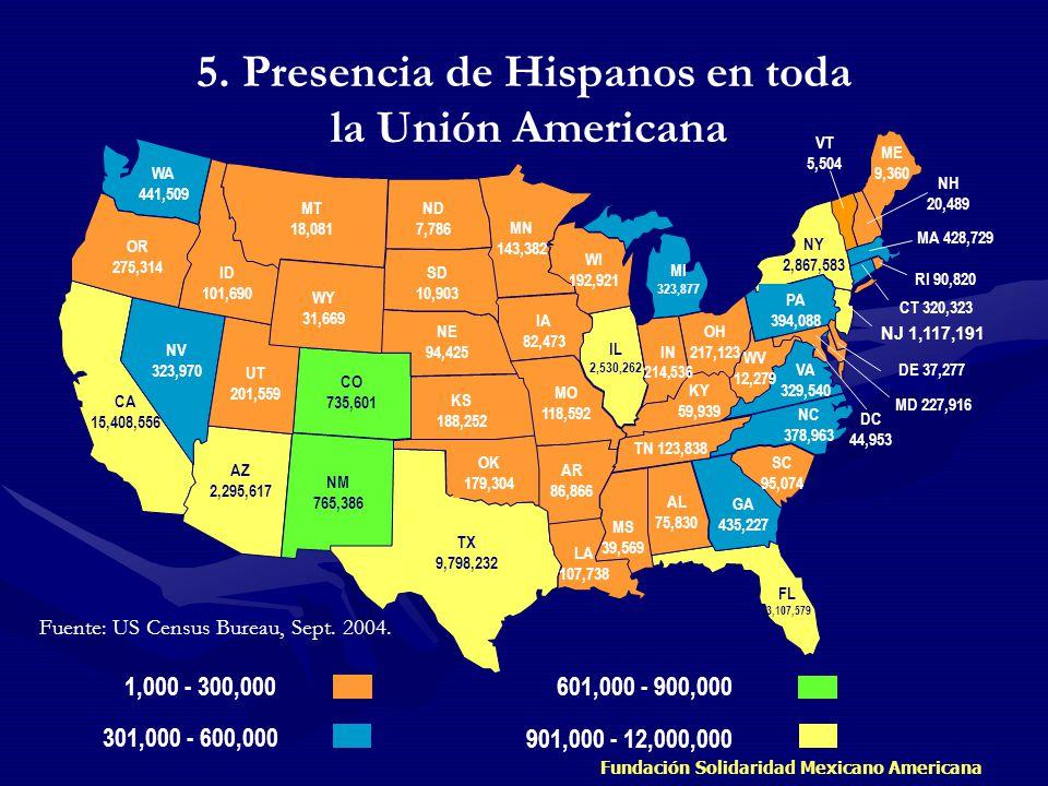 Fundación Solidaridad Mexicano Americana 901,000 - 12,000,000 TX 9,798,232 CA 15,408,556 AZ 2,295,617 IL 2,530,262 FL 3,107,579 NY 2,867,583 NJ 1,117,