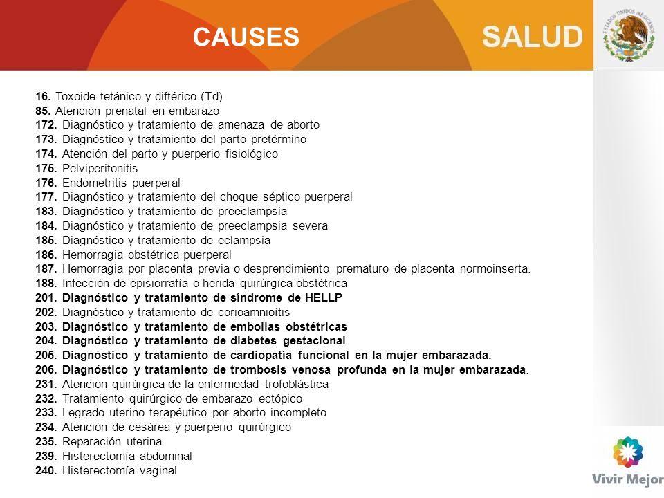16. Toxoide tetánico y diftérico (Td) 85. Atención prenatal en embarazo 172. Diagnóstico y tratamiento de amenaza de aborto 173. Diagnóstico y tratami