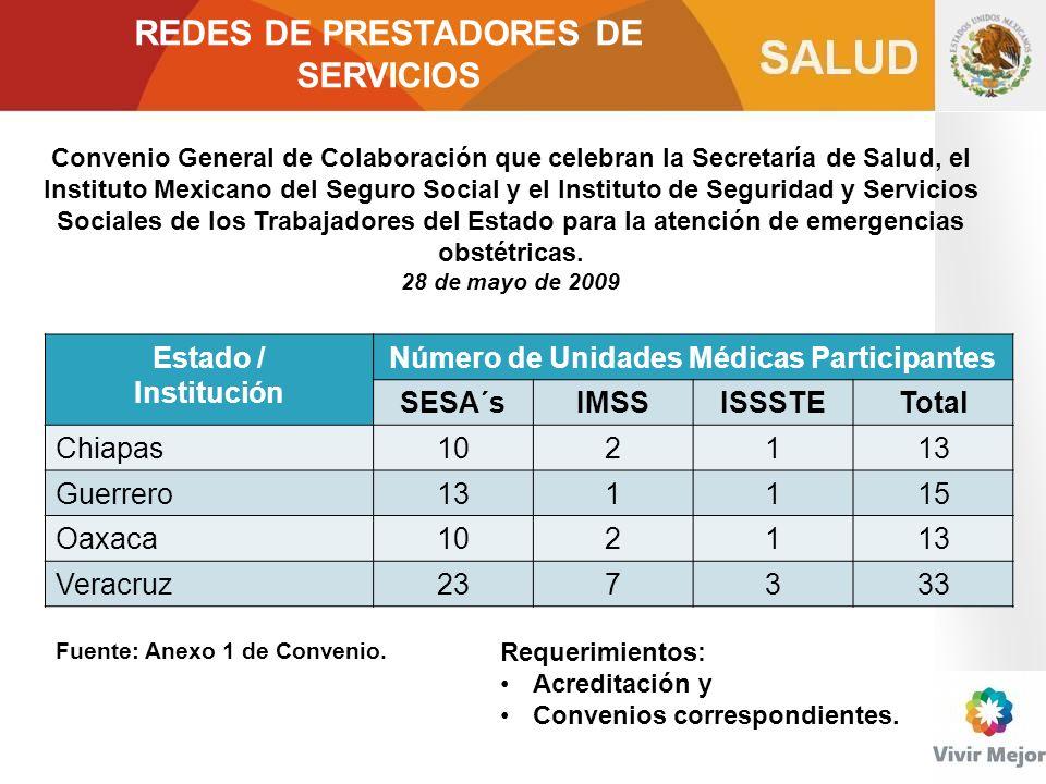 REDES DE PRESTADORES DE SERVICIOS Convenio General de Colaboración que celebran la Secretaría de Salud, el Instituto Mexicano del Seguro Social y el I