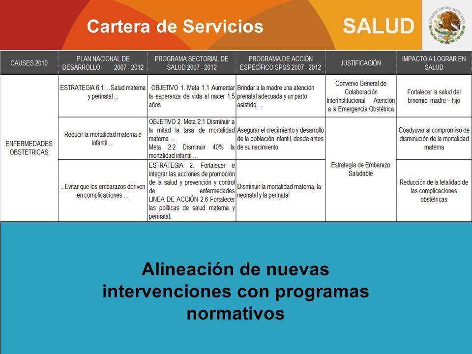Cartera de Servicios Alineación de nuevas intervenciones con programas normativos