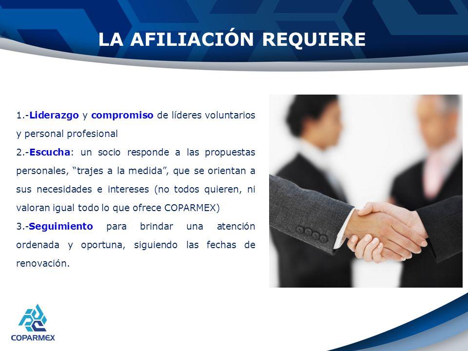 LA AFILIACIÓN REQUIERE 1.-Liderazgo y compromiso de líderes voluntarios y personal profesional 2.-Escucha: un socio responde a las propuestas personal