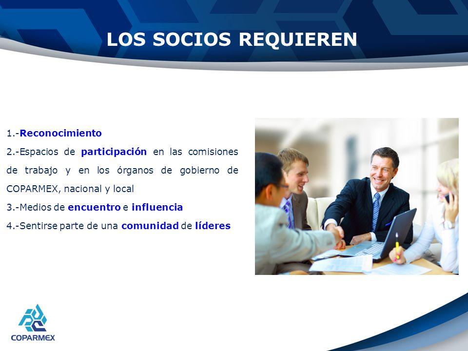 LOS SOCIOS REQUIEREN 1.-Reconocimiento 2.-Espacios de participación en las comisiones de trabajo y en los órganos de gobierno de COPARMEX, nacional y