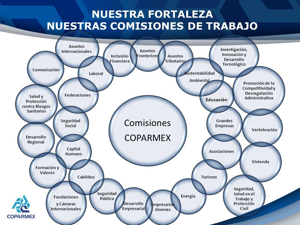Comisiones COPARMEX Asuntos Fronterizos Asuntos Tributarios Sustentabilidad Ambiental Educación Grandes Empresas AsociacionesTurismoEnergía Empresario