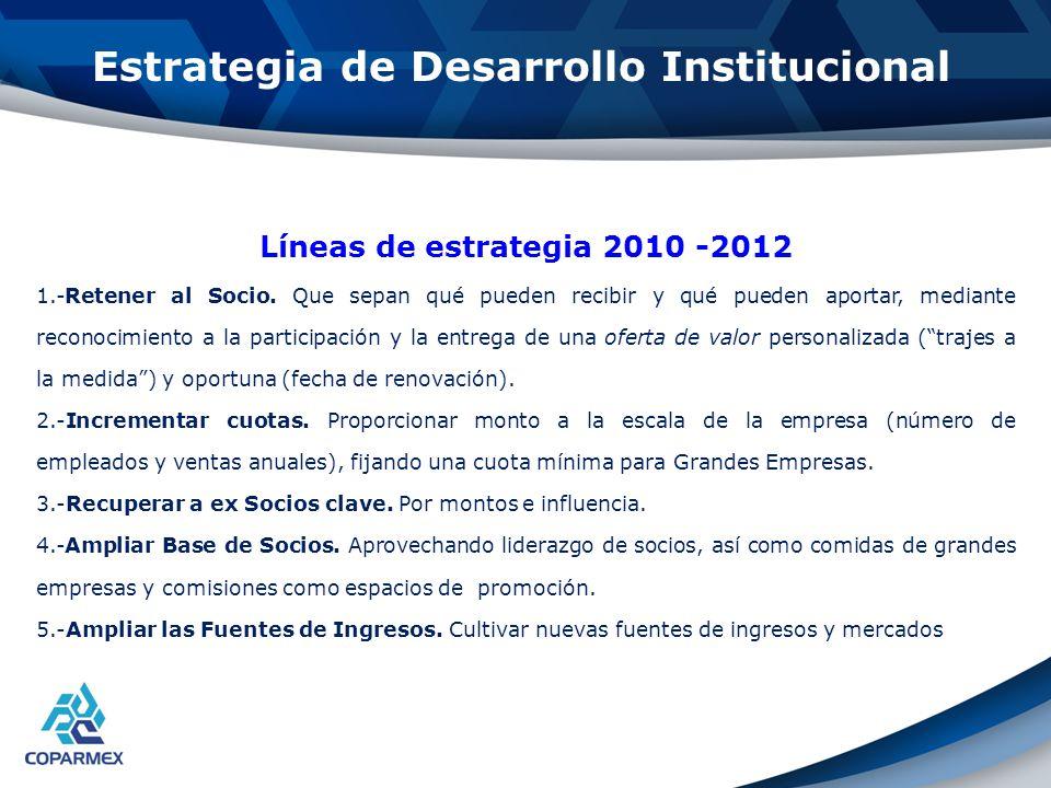 Estrategia de Desarrollo Institucional Líneas de estrategia 2010 -2012 1.-Retener al Socio. Que sepan qué pueden recibir y qué pueden aportar, mediant