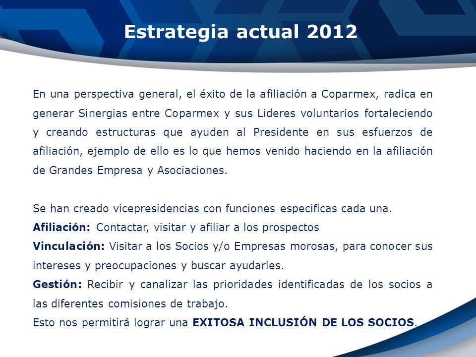 Estrategia actual 2012 En una perspectiva general, el éxito de la afiliación a Coparmex, radica en generar Sinergias entre Coparmex y sus Lideres volu