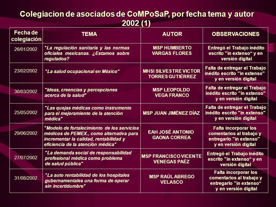 Fecha de colegiación TEMAAUTOR OBSERVACIONES 26/01/2002 La regulación sanitaria y las normas oficiales mexicanas.