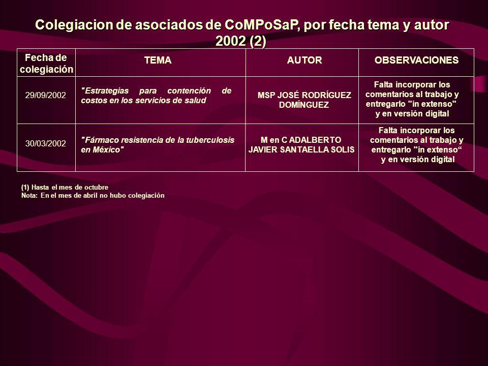 (1) Hasta el mes de octubre Nota: En el mes de abril no hubo colegiación Fecha de colegiación TEMAAUTOR OBSERVACIONES 29/09/2002
