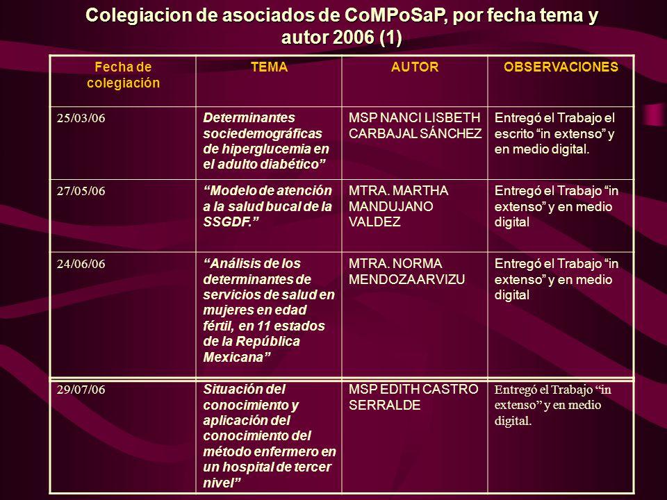 Fecha de colegiación TEMAAUTOROBSERVACIONES 25/03/06 Determinantes sociedemográficas de hiperglucemia en el adulto diabético MSP NANCI LISBETH CARBAJA