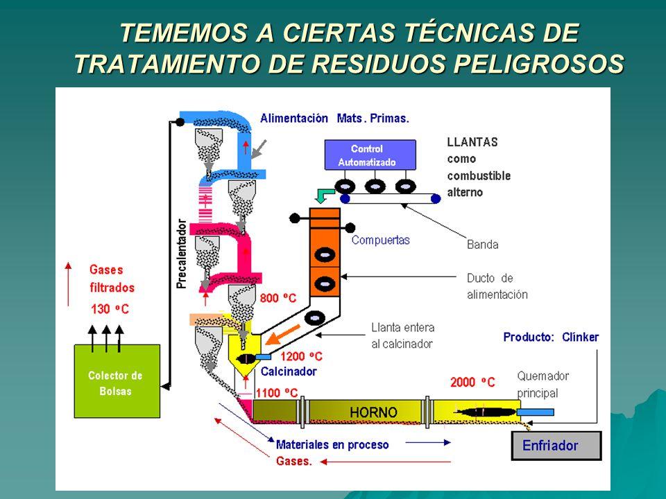 TEMEMOS A CIERTAS TÉCNICAS DE TRATAMIENTO DE RESIDUOS PELIGROSOS