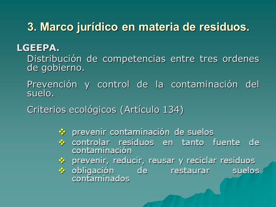 3.Marco jurídico en materia de residuos. LGEEPA.