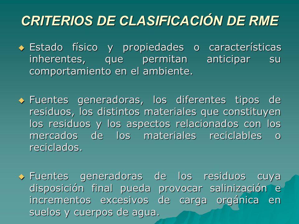 CRITERIOS DE CLASIFICACIÓN DE RME Estado físico y propiedades o características inherentes, que permitan anticipar su comportamiento en el ambiente.