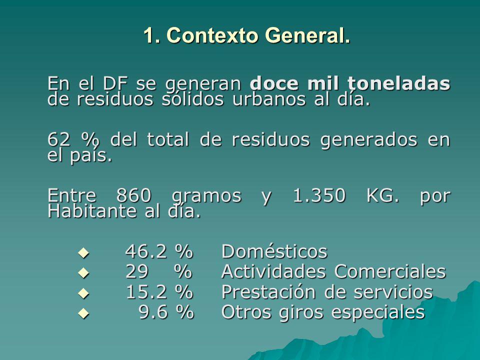 1.Contexto General. En el DF se generan doce mil toneladas de residuos sólidos urbanos al día.