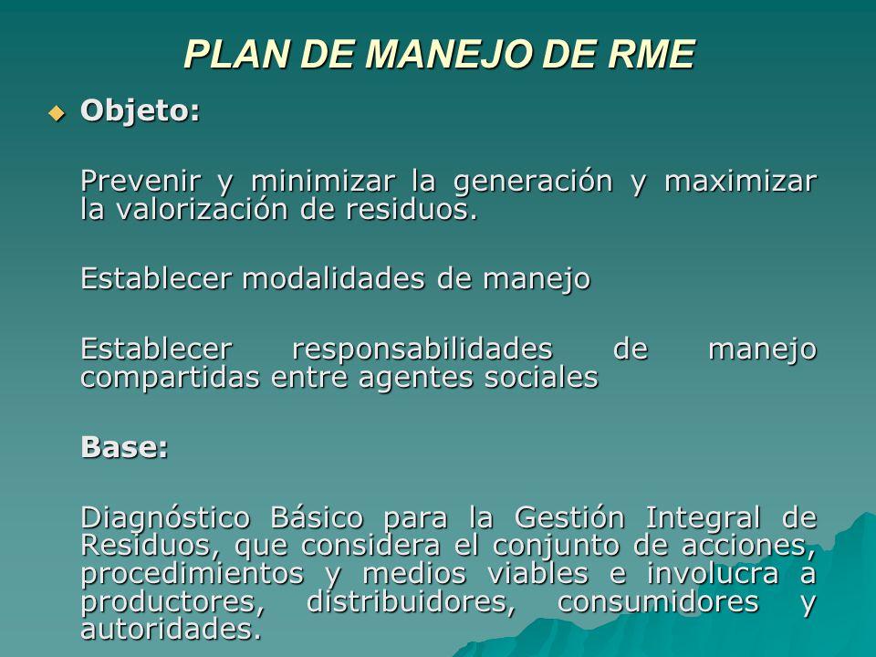 PLAN DE MANEJO DE RME Objeto: Objeto: Prevenir y minimizar la generación y maximizar la valorización de residuos.