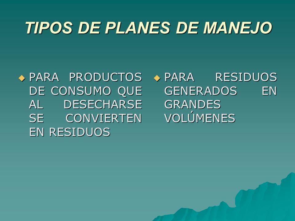 TIPOS DE PLANES DE MANEJO PARA PRODUCTOS DE CONSUMO QUE AL DESECHARSE SE CONVIERTEN EN RESIDUOS PARA PRODUCTOS DE CONSUMO QUE AL DESECHARSE SE CONVIERTEN EN RESIDUOS PARA RESIDUOS GENERADOS EN GRANDES VOLÚMENES PARA RESIDUOS GENERADOS EN GRANDES VOLÚMENES